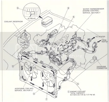 Acura Legend Ka7 Engine Diagram