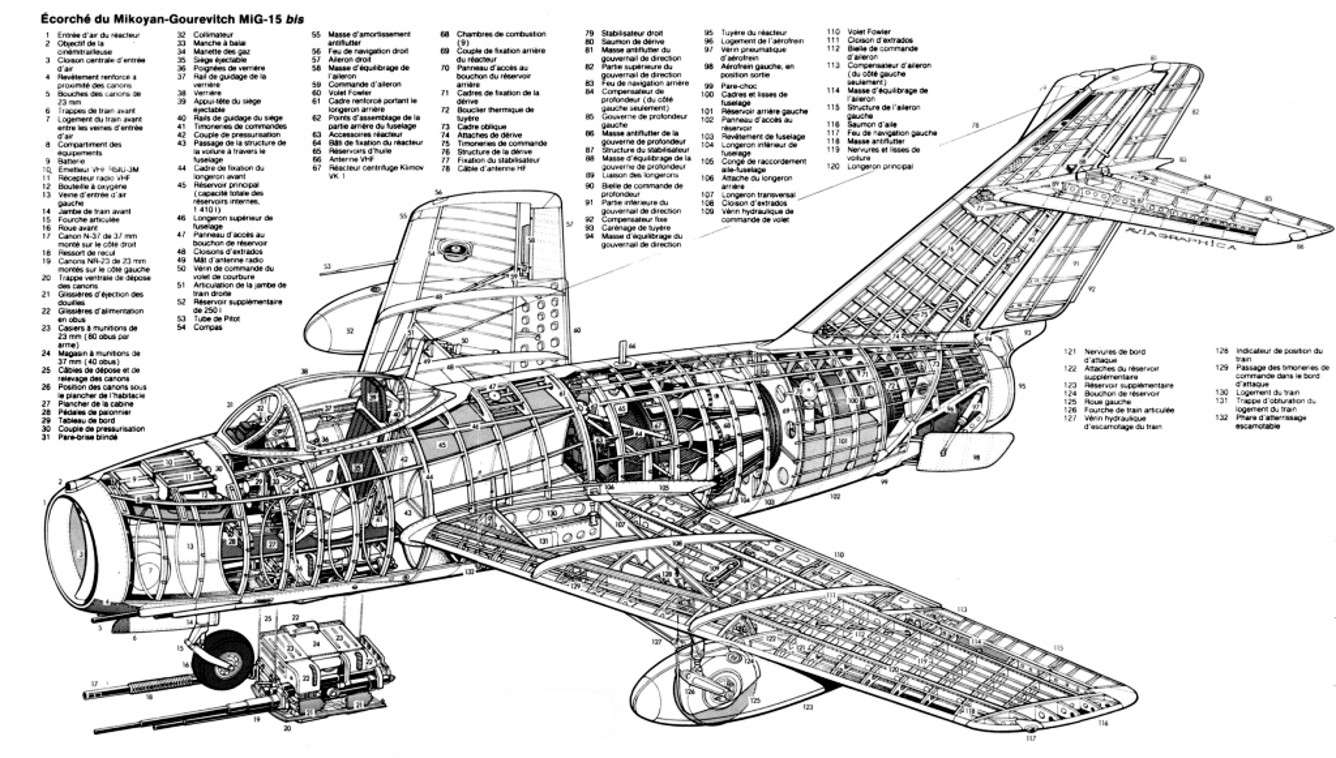 Cold Valentine: MiG 15