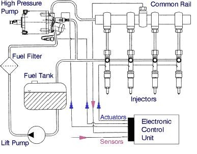 Combustion Diagrama Del Motor - Auto Electrical Wiring Diagram on