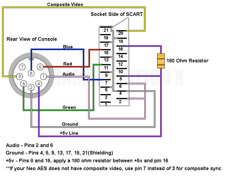 Rca To Rj45 Wiring Diagram Probleme Rgb Aes Help