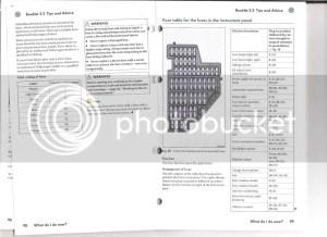 Vw passat fuse box diagram 2012 – Begagnad bil