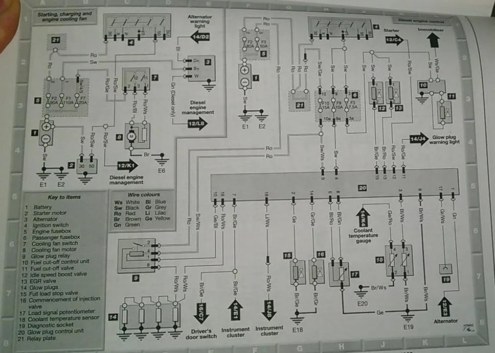 Seat Ibiza Mk2 Wiring Diagram Wiring Schematics And Diagrams