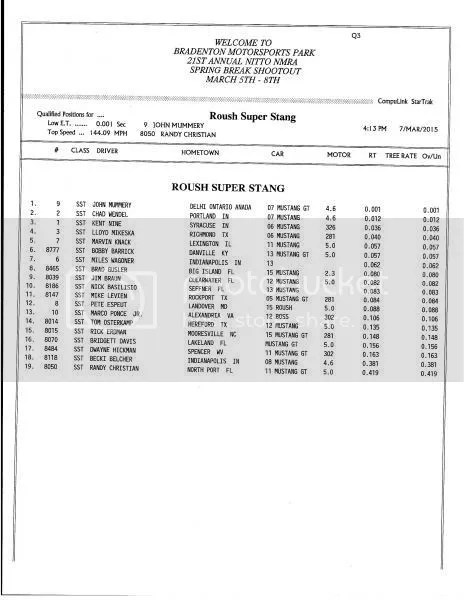 Final Qualifying