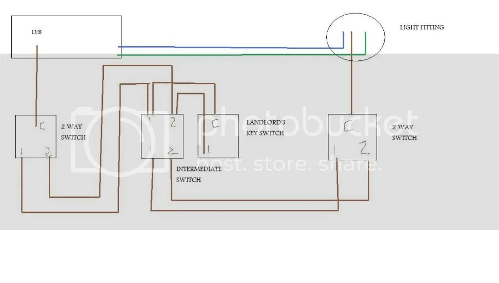 Wiring diagram for emergency lighting yhgfdmuor wiring diagram for emergency lighting switch wiring free wiring diagram asfbconference2016 Gallery