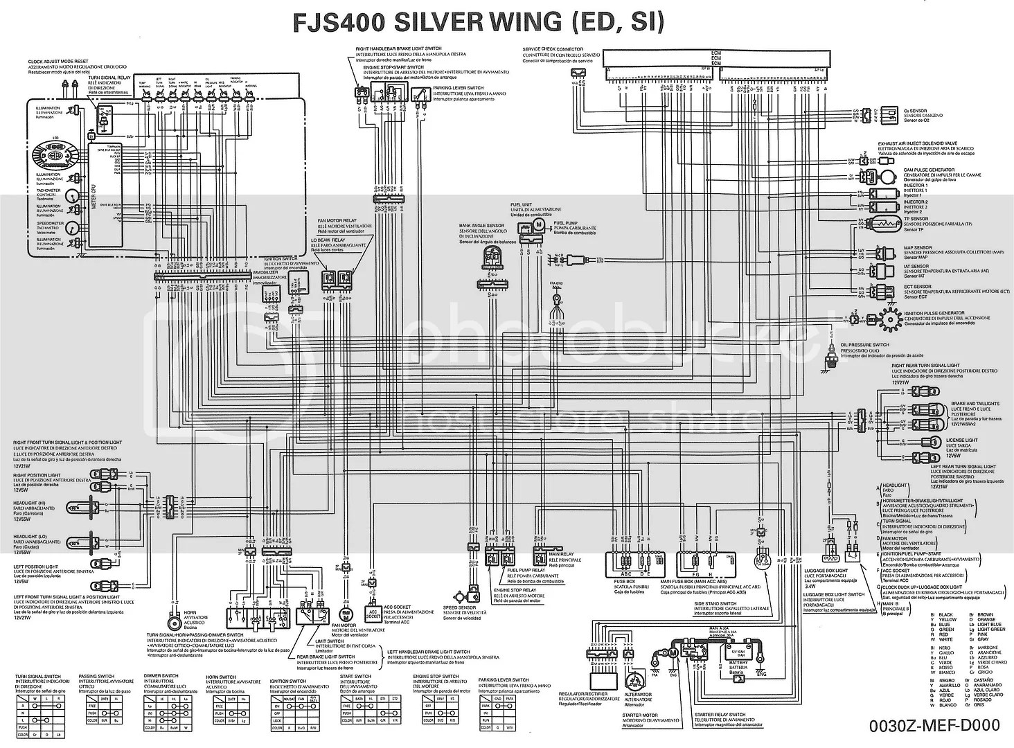 hight resolution of ducati 848 wiring schematic wiring library ducati 1098 wiring schematic