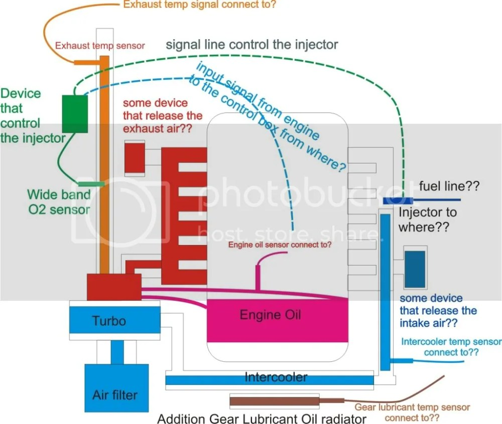 medium resolution of turbo diagram m104 e320 help peachparts mercedes benz forumcould you mind to correct me and