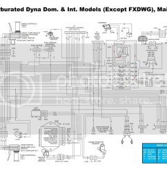 2014 ultra classic wiring diagram wiring library 2014 harley fxdl wiring diagram fuel [ 2047 x 1415 Pixel ]