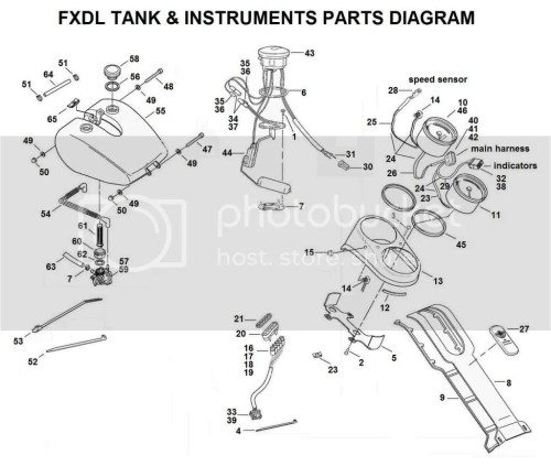small resolution of fuel gauge wiring confusing page 2 harley davidson forums 1998 road king wiring diagram