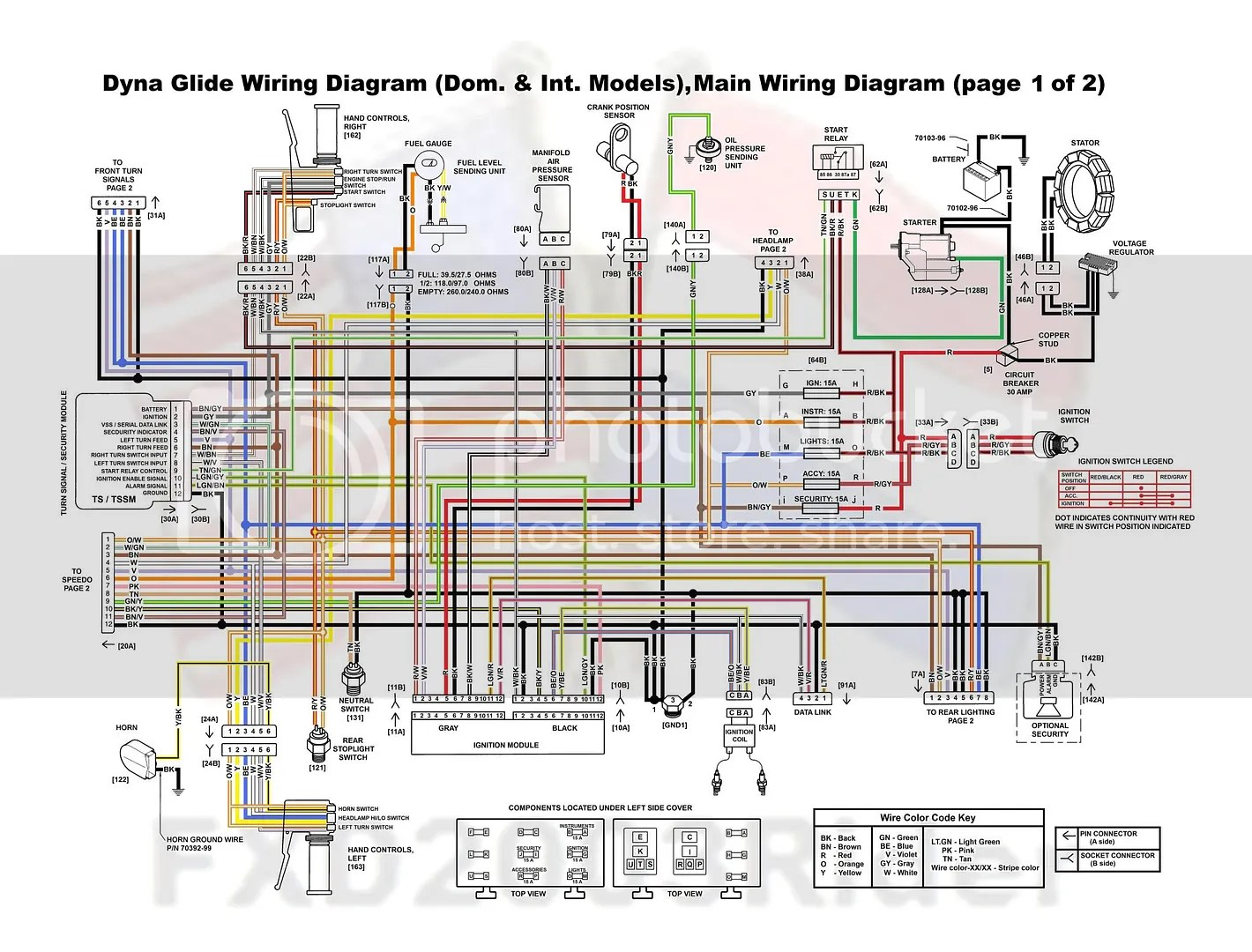 Harley Sportster Wiring Harness Diagram For Wiring Harness ... on