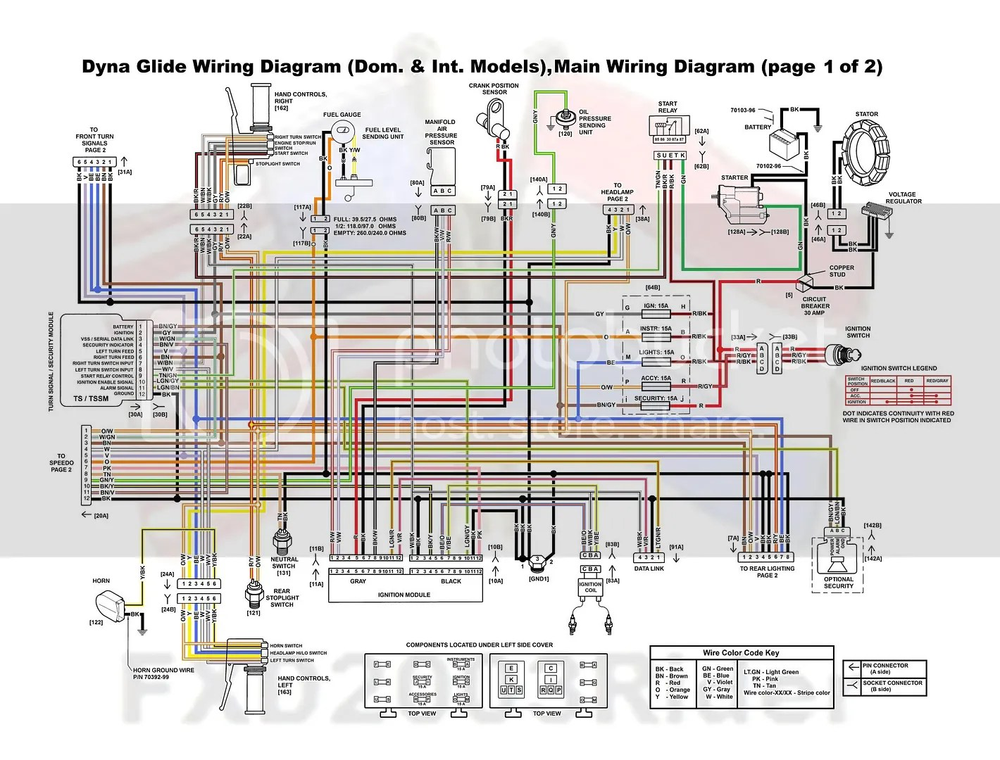 small resolution of 91 softail ignition wiring diagram
