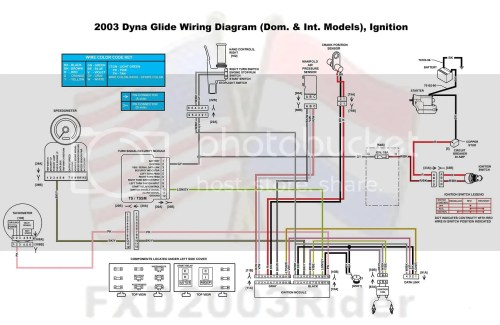 small resolution of ignition wiring diagram additionally dyna s get free shovelhead chopper wiring diagram shovelhead oil diagram