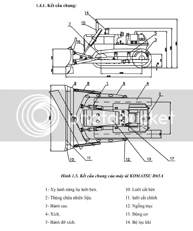 truyền động thủy lực trên máy ủi KOMATSU D65A