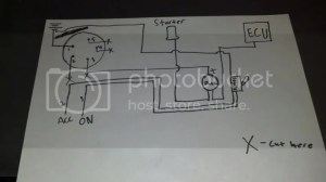 Wiring starter and accessory switch to panel  Zilvia