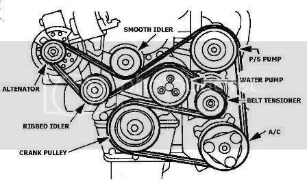 ZX2 belt routing diagram ~Owner Pdf Manual