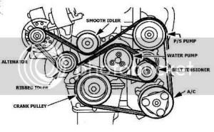 ZX2 belt routing diagram ~Owner Pdf Manual
