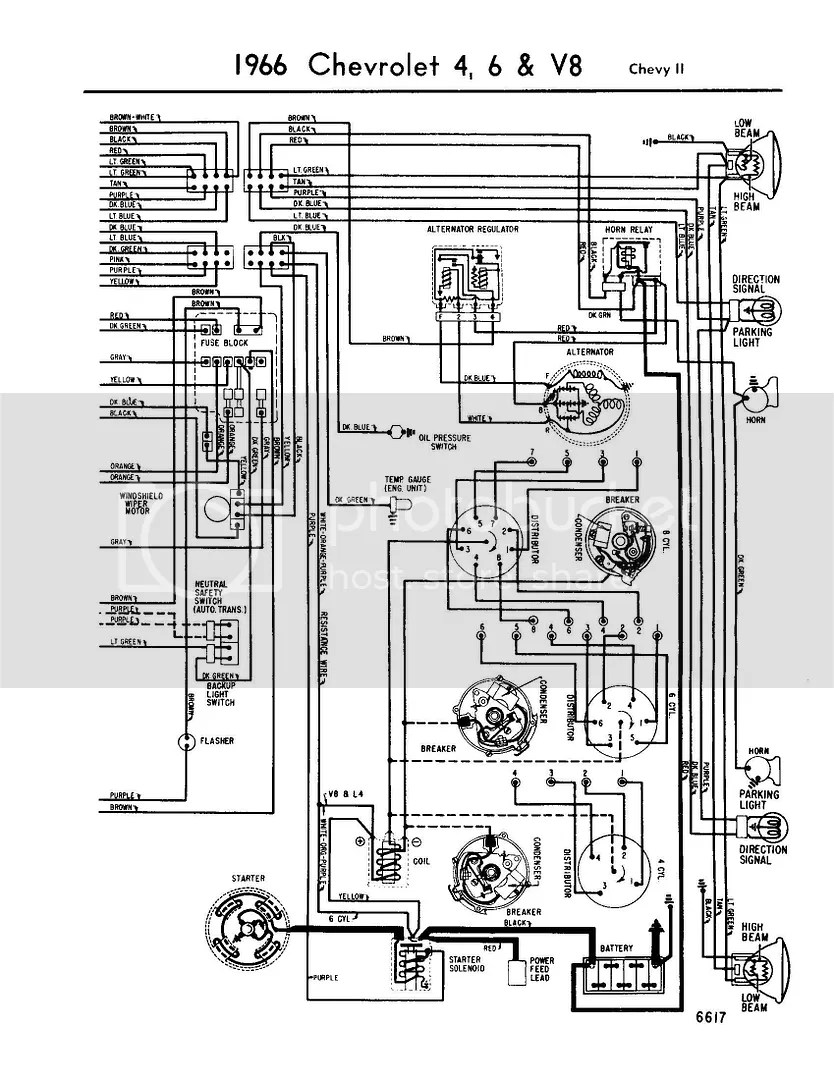medium resolution of 1966 nova wiring schematic wiring diagram home wiring diagram for 1966 chevy nova 1966 chevy ii