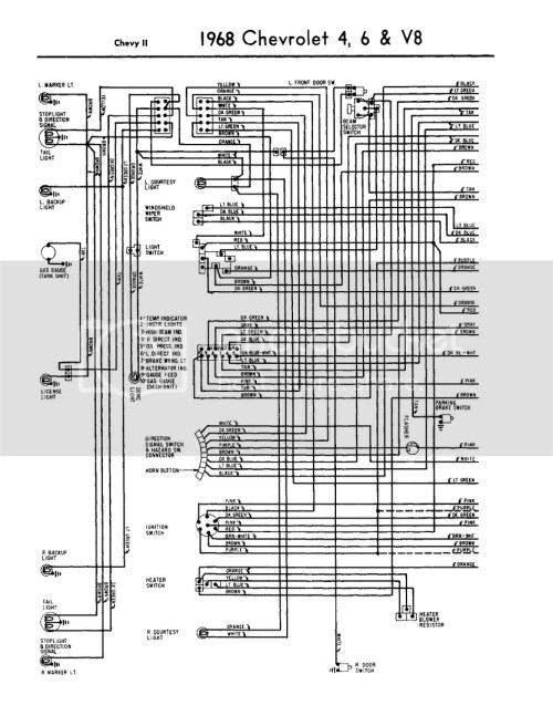 small resolution of 1968 chevy impala wiring diagram wiring diagram load 1968 chevy impala wiring diagram