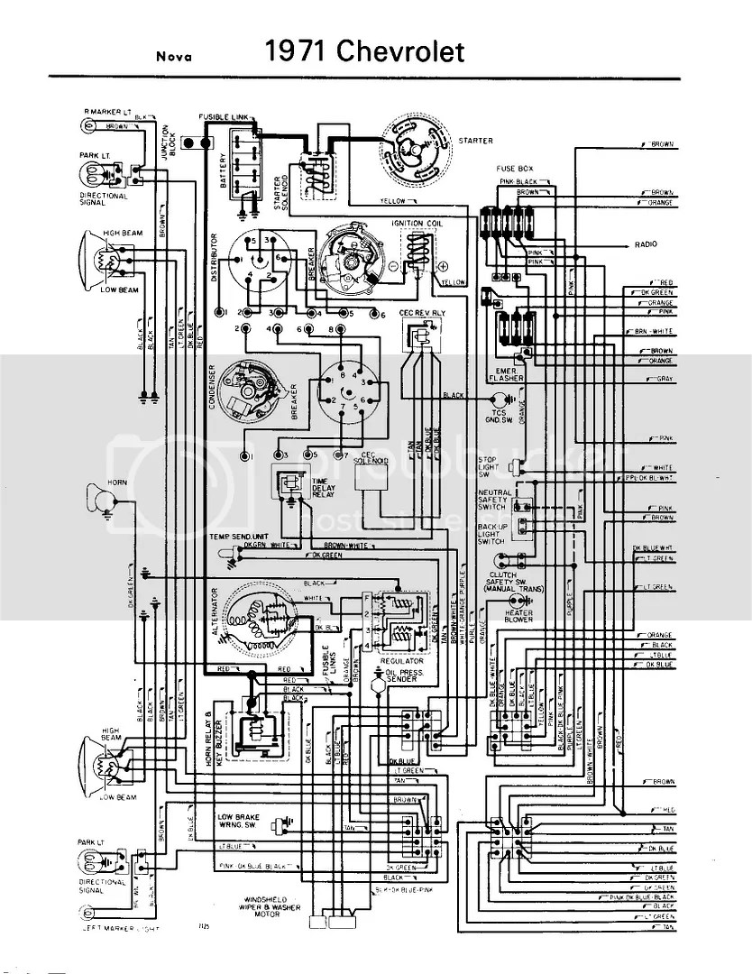 medium resolution of 1971 nova wiring diagram