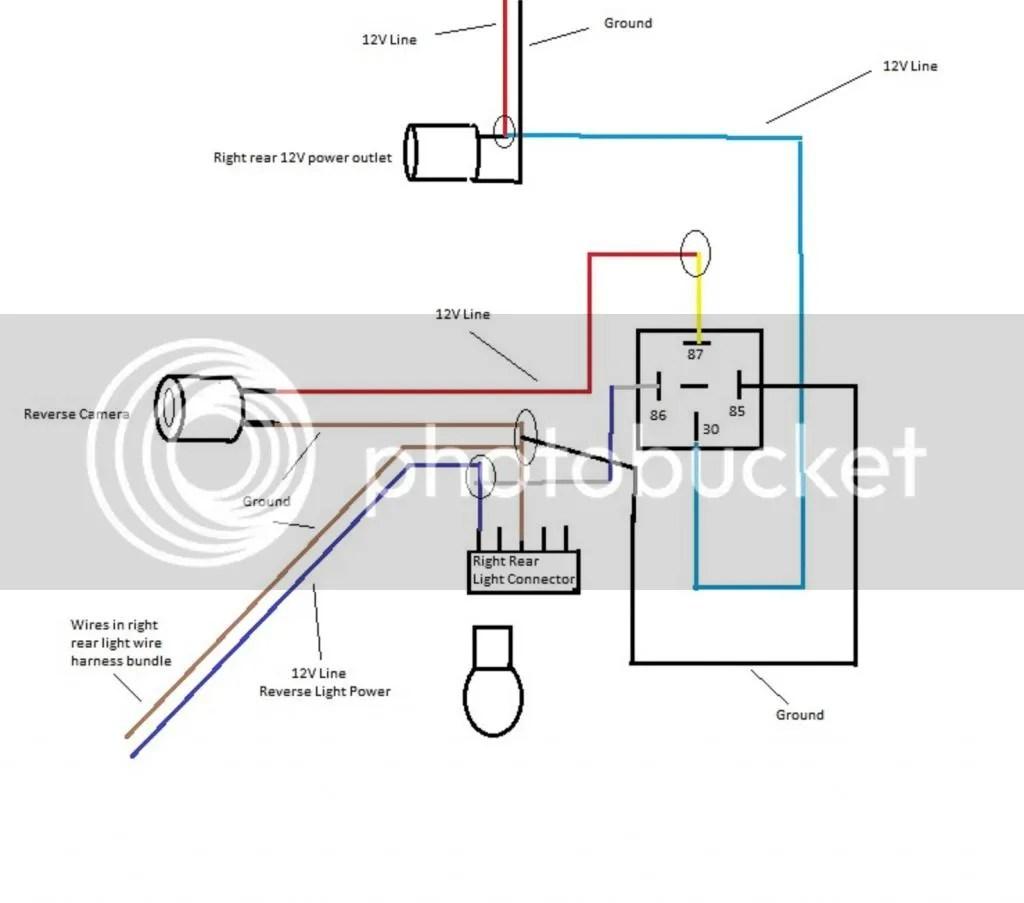 reverse light wiring diagram eric johnson strat jetta basic guide