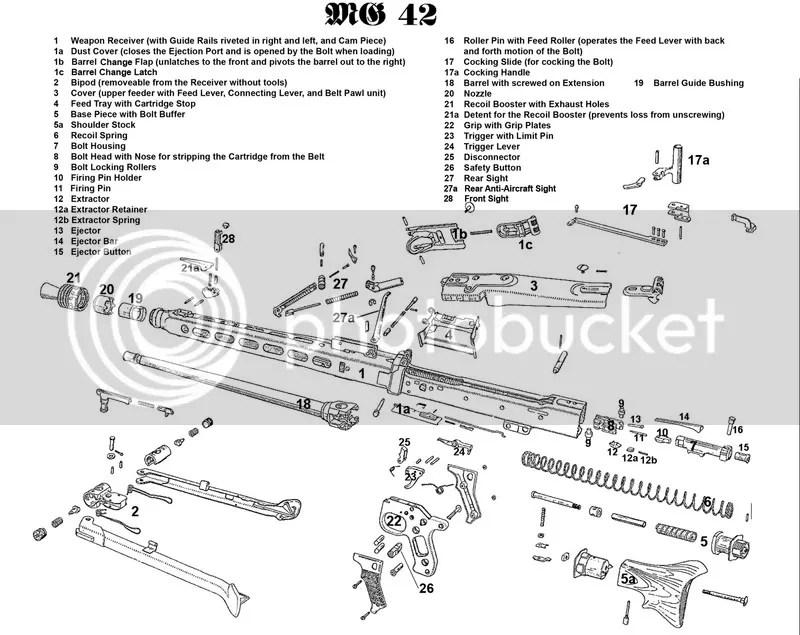 MG42 Parts Diagram In English Photo by droolingidiot