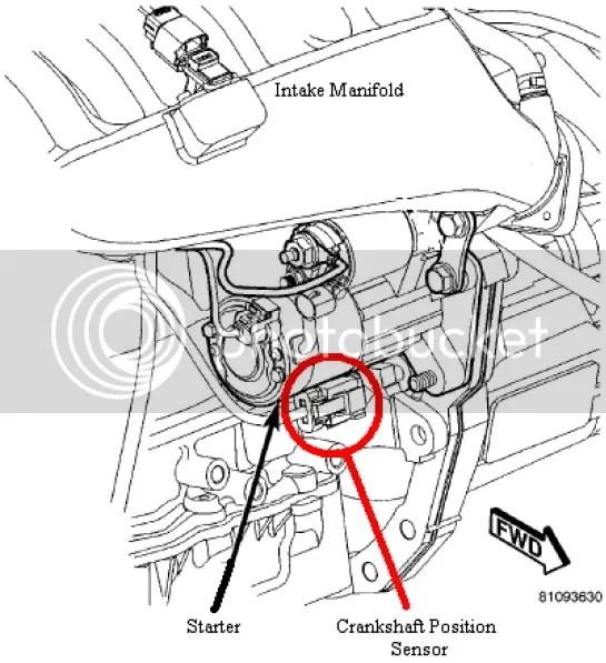 2008 Dodge Caliber Fuse Box. Dodge. Auto Wiring Diagram