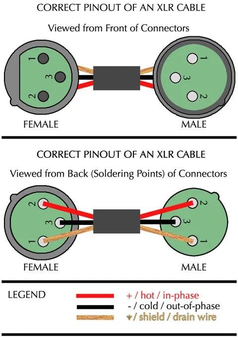 Xlr cable wiring diagram pdf efcaviation mic xlr diagram xlr wiring diagram pdf wiring diagrams u2022 techwomen 685 swarovskicordoba Gallery