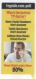 tvguide.com-szavazás Ki a legdögösebb tévés doki? Karev (Justin Chambers, ''Grace Klinika'') Teddy (Kim Raver, ''Grace Klinika'') Addison (Kate Walsh, ''Dr. Addison'') House (Hugh Laurie, ''Doktor House'') - 80%