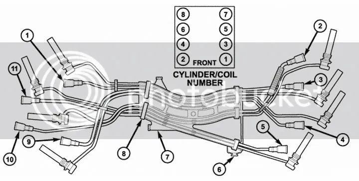 2004 dodge durango spark plug wire diagram