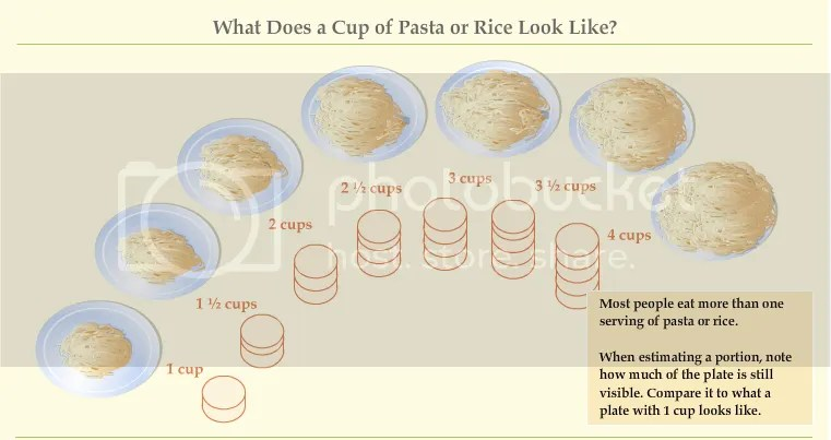 What does a cup of pasta or rice look like?