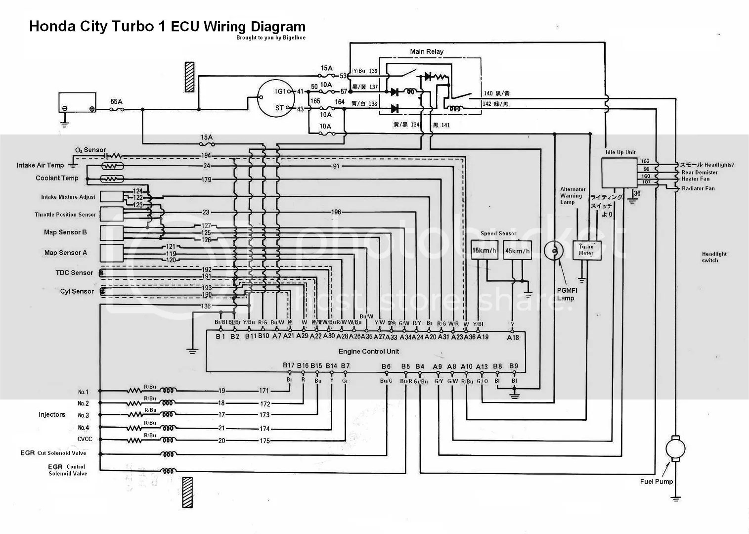 hight resolution of honda city turbo 1 piping chart vacuum diagram