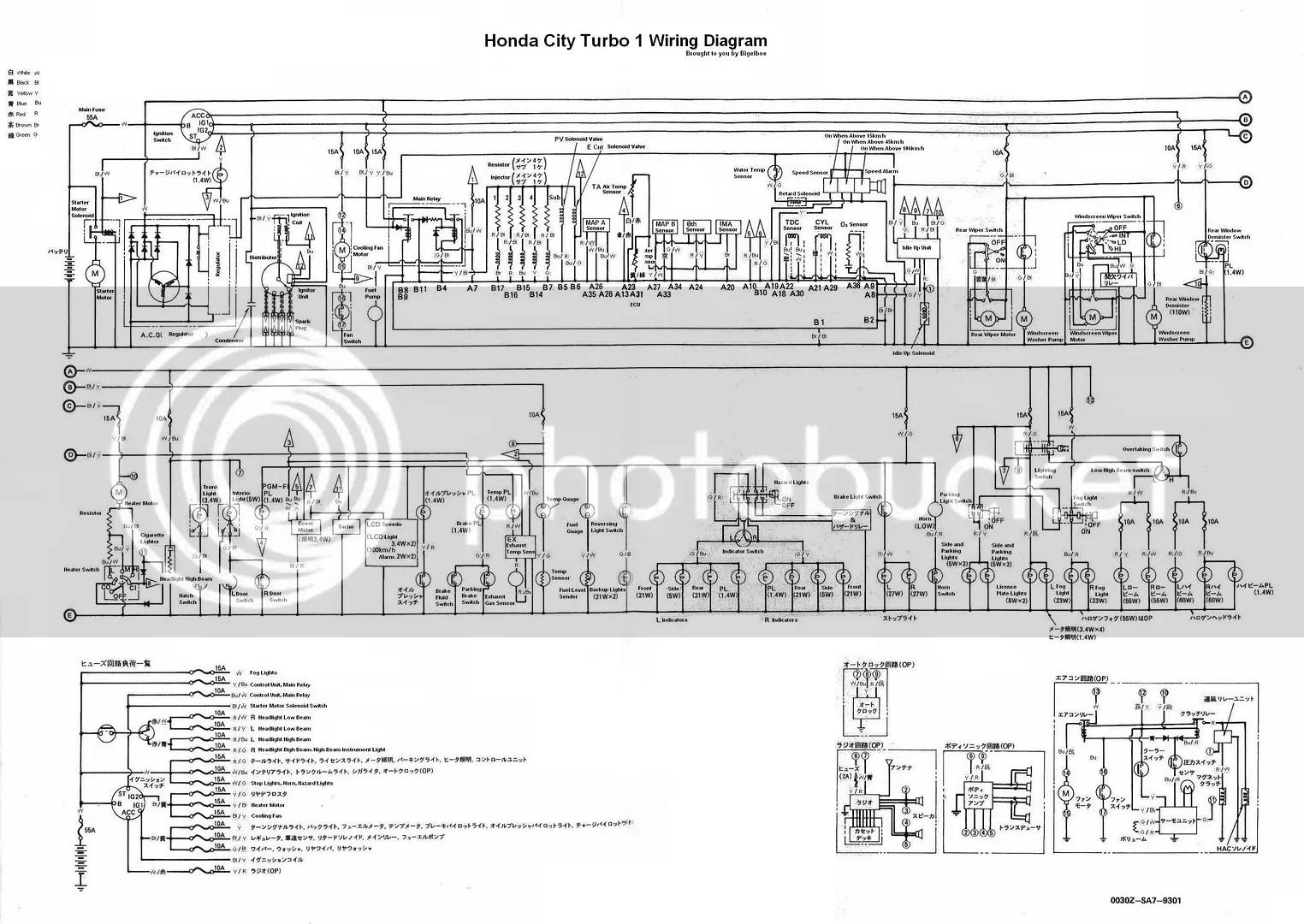 Diagram Music Beat Diagram Full Version Hd Quality Beat Diagram Diagramhonda Granville Natation Fr