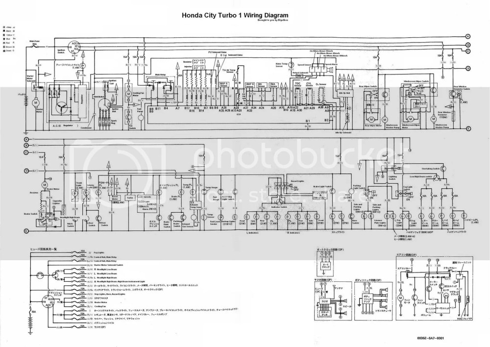 medium resolution of honda city type z wiring diagram electrical schematic wiring diagram wiring diagram honda city 2014 honda