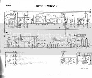 Assorted Translated Diagrams  CityTurbo