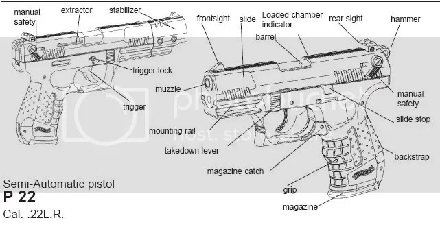 glock 22 exploded diagram 1994 acura integra stereo wiring walther p22 parts related keywords - long tail ...