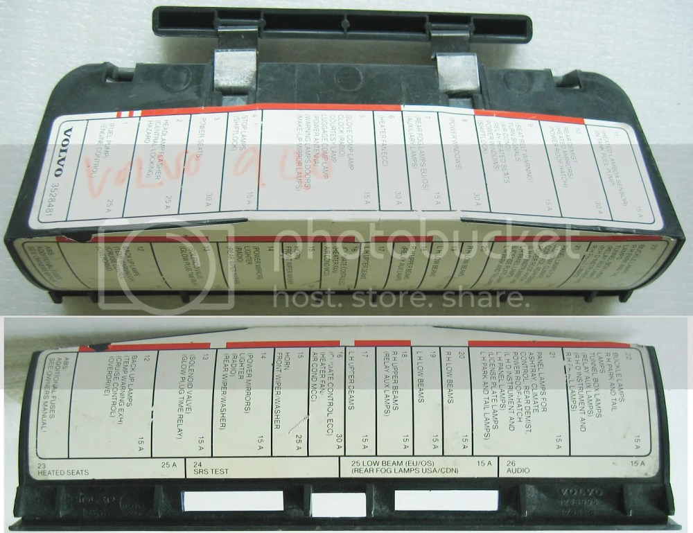 medium resolution of 1994 volvo 940 fuse box wiring library1994 volvo 940 fuse box wiring diagram schemes