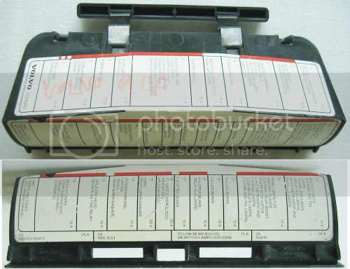 small resolution of 1994 volvo 940 fuse box wiring diagram schemes
