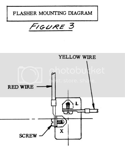 Mounting Guide Turn signals