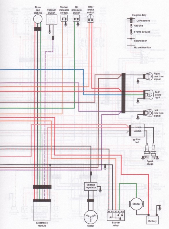 wiring11?resize\\\\\\d584%2C790 1987 harley sportster wiring diagram efcaviation com 1986 harley sportster wiring diagram at cita.asia