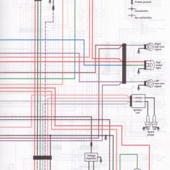 99 Softail Wiring Diagram Sea Star Dissection Diagrams For Harley Davidson – Powerking.co
