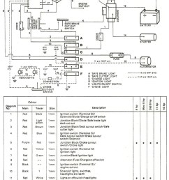 briggs and stratton key switch wiring diagram free picture [ 800 x 1210 Pixel ]