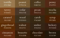 Blonde Hair Color Chart Of Light Brown Hair Color Names ...
