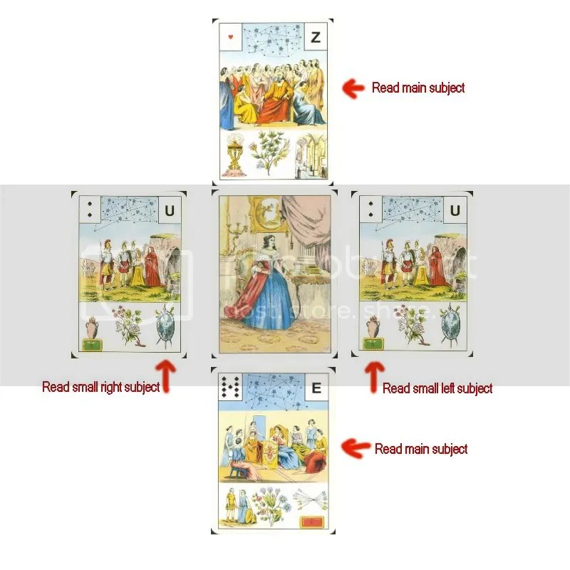 Cross Spread - Grand Lenormand