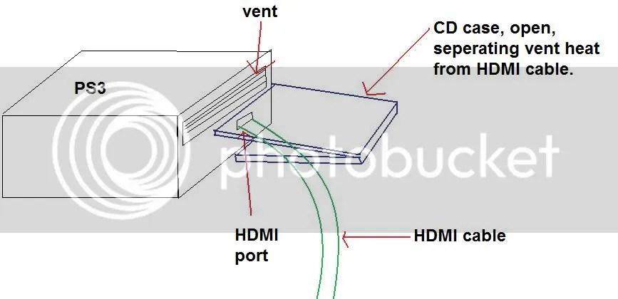 Ps3 Slim Hdmi Heat Damage Prevention Diagram Pictures