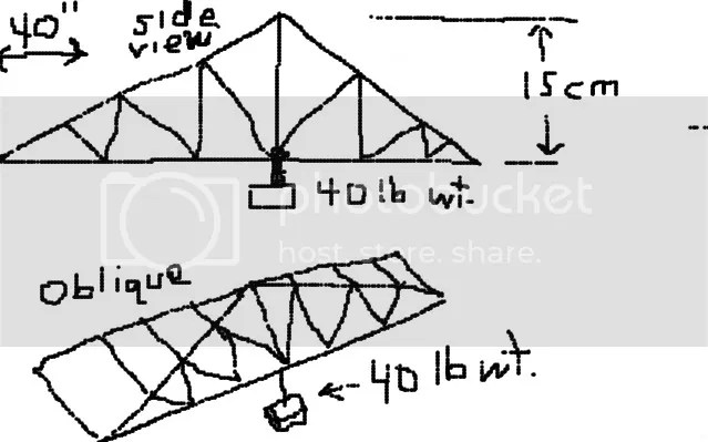 How do you build a popsicle bridge using less than 114