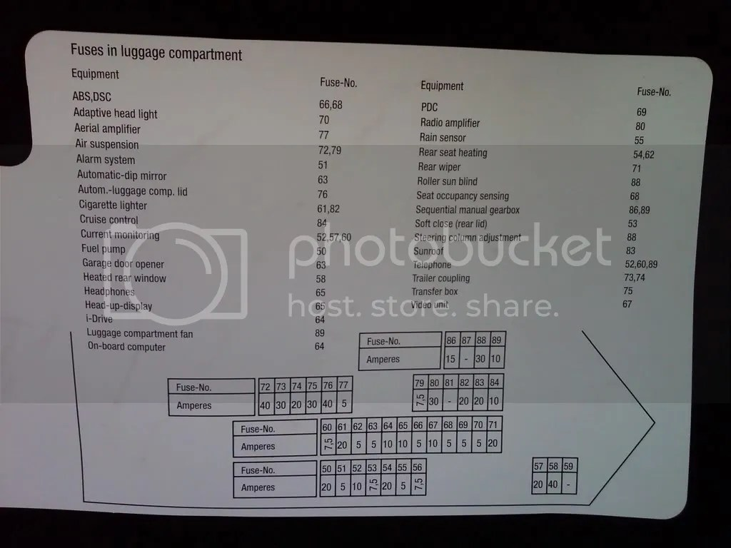hight resolution of bmw 545i fuse box diagram automotive block diagram u2022 2006 bmw 525i fuse box diagram