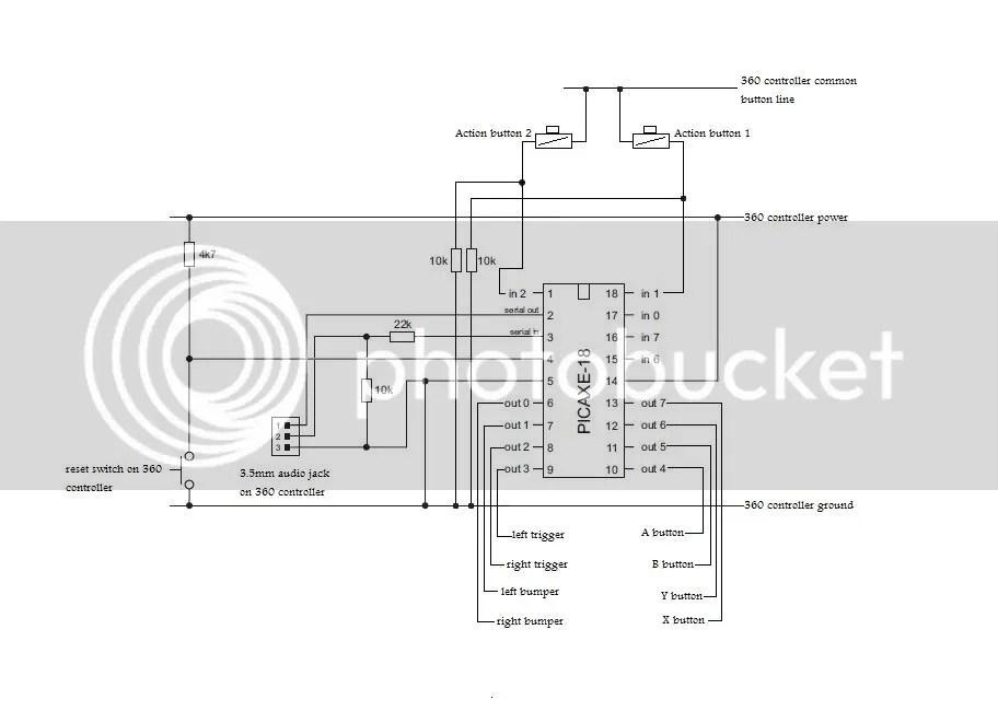 Macro Button Controller Diagram Photo by bonafide_420