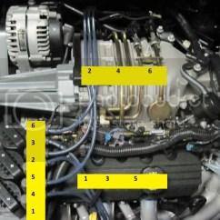 2004 Buick Lesabre Belt Diagram Seymour Duncan Wiring Ibanez Chevy 3800 Engine Get Free Image About