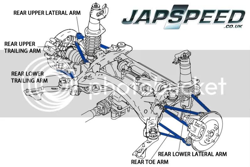 JAPSPEED MAZDA RX-8 RX8 SE3P ROTARY RENESIS ADJUSTABLE