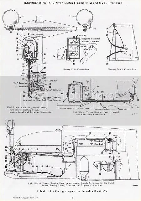 1951 farmall m wiring diagram 2012 ford focus b engine diagrams manual e books for tractor auto electrical diagramfarmall by robert melville