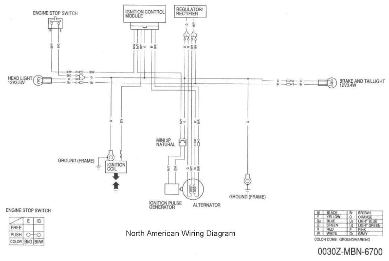 Wiring The Baja Designs Kit